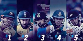 ICC Player Rankings for ODI Batsmen