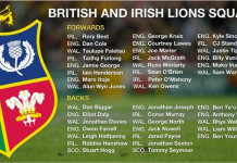 British and Irish Lions 2017