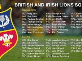 British and Irish Lions 2017