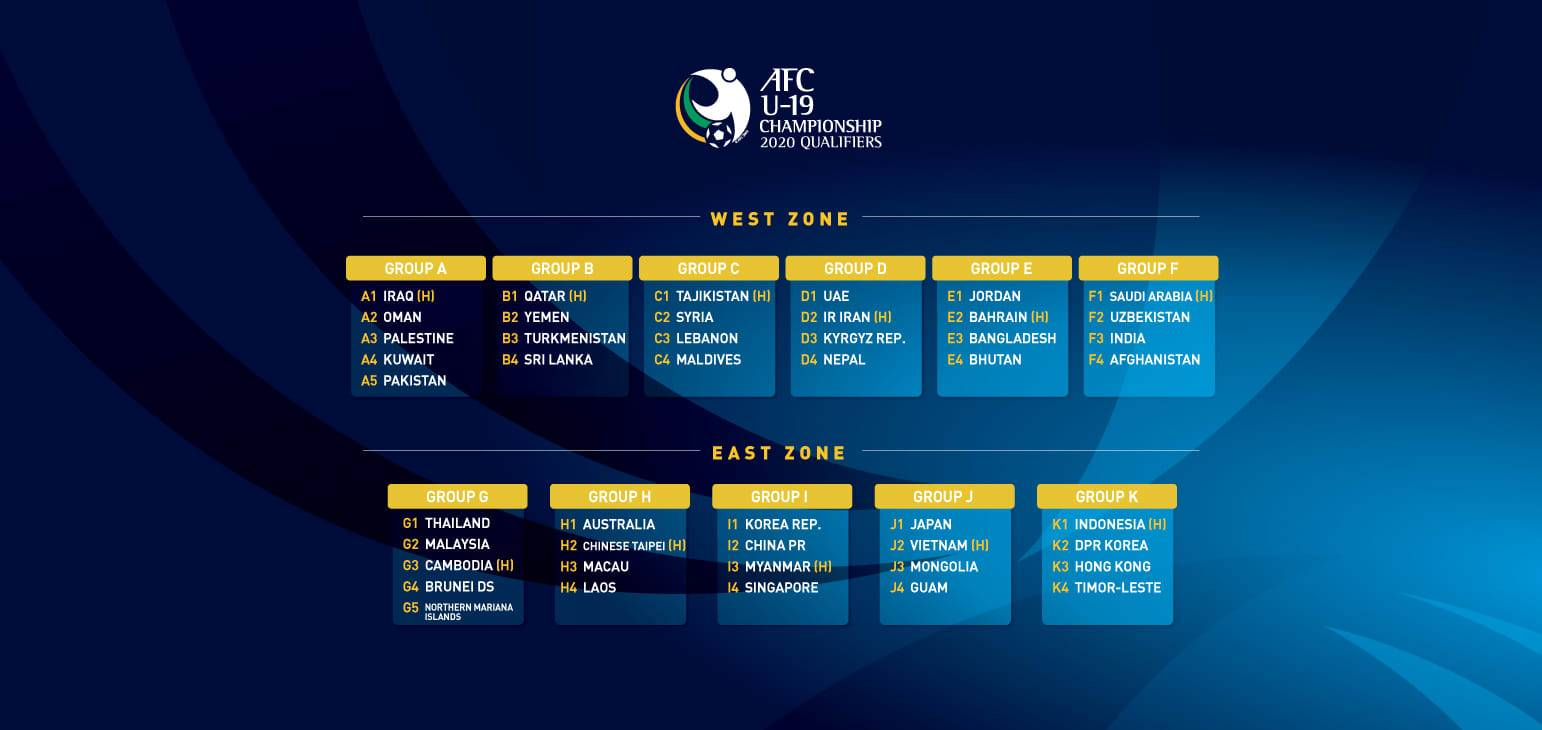 Afc U19