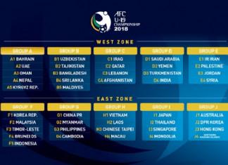 Sri Lanka in AFC U19 Championship