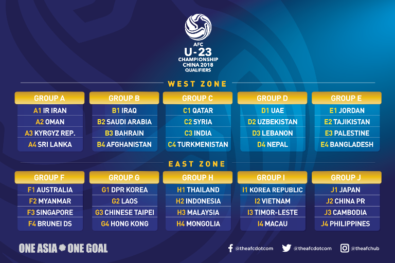 AFC U23 2018 - Grup Asian Games 2018 Sepakbola