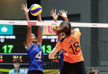 Asian U23 womens volleyball