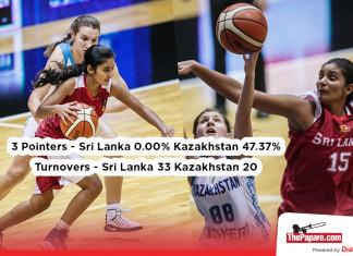 Sri Lanka`s downfall in numbers part three