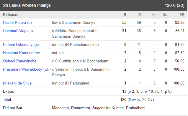 sl womens batting