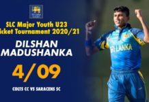 Dilshan Madushanka