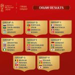 2018 FIFA World Cup Groups decided