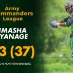 Himasha Liyanage