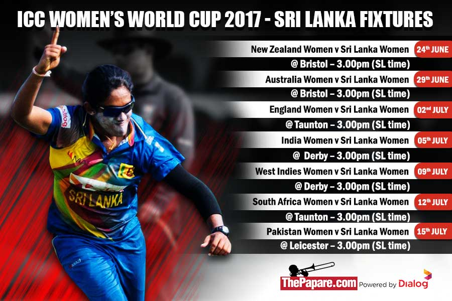 ICC-Womens-Cricket-Team