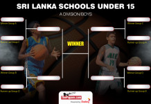 Predict The Under 15 Basketball Finalist