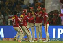 IPL 2017 Kings XI Punjab