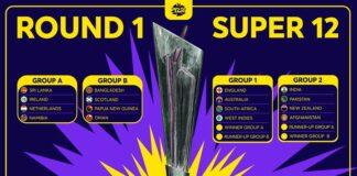 ICC Men's T20 World Cup