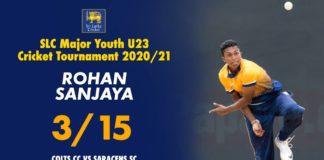 Rohan Sanjaya
