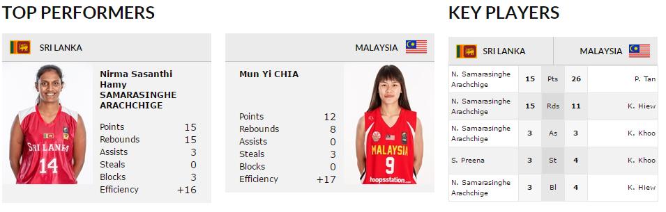 FIBA.com