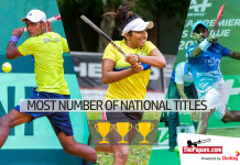 Sri Lankan Tennis Rankings article photo