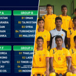 Sri Lanka in AFC U16 Championship 2018