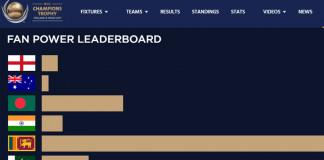 ICC Fan Power Leader Board