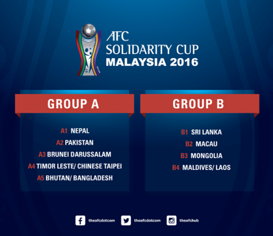 afc-solidarity-cup-official-draw