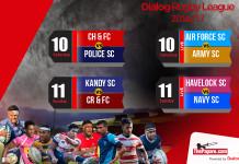 Dialog Rugby League Week 6
