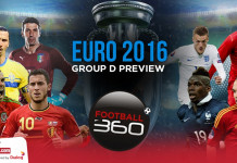 Euro 2016 - Group D Preview