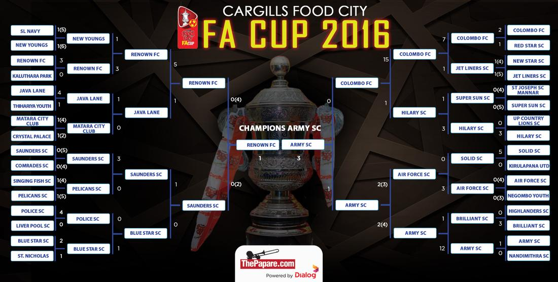 fa cup fixtures - photo #5