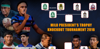 Milo President's Trophy Semifinals – Preview