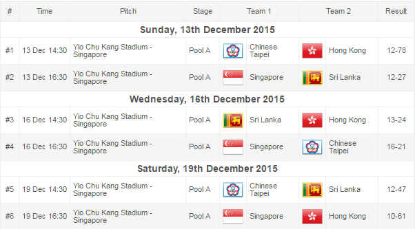Asia Rugby U19 Last year Fixtures