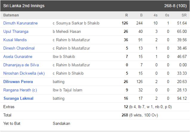 sl 2nd innings bat
